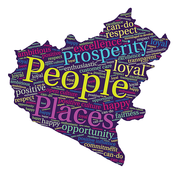 prosperity, people, places word cloud